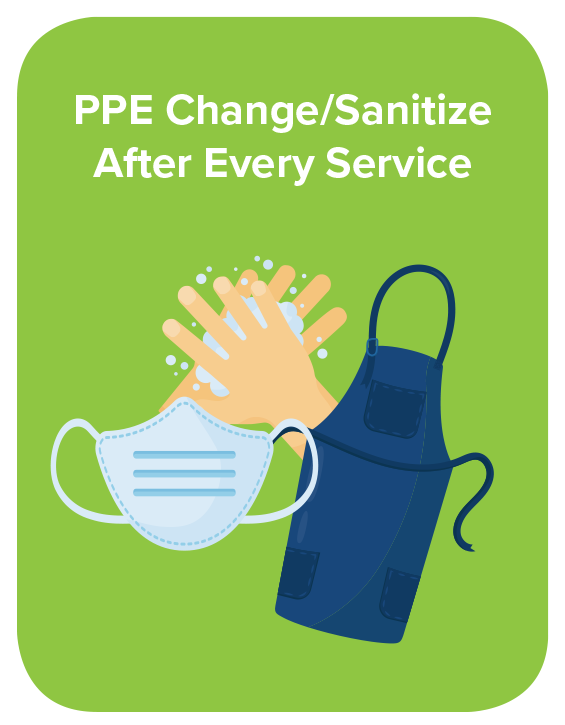 PPE Change
